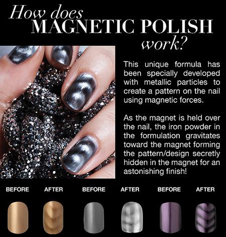 магнитный лак для ногтей