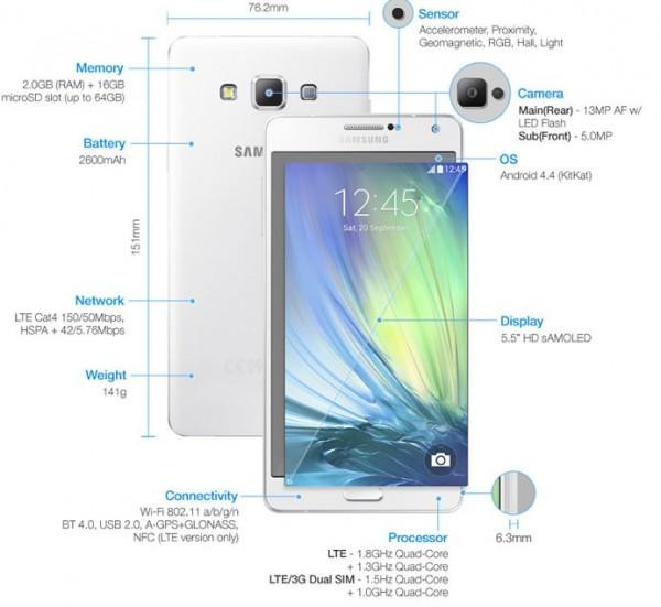 Samsung Galaxy A7 фото