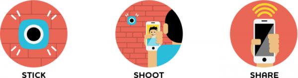 камера для селфи Podo